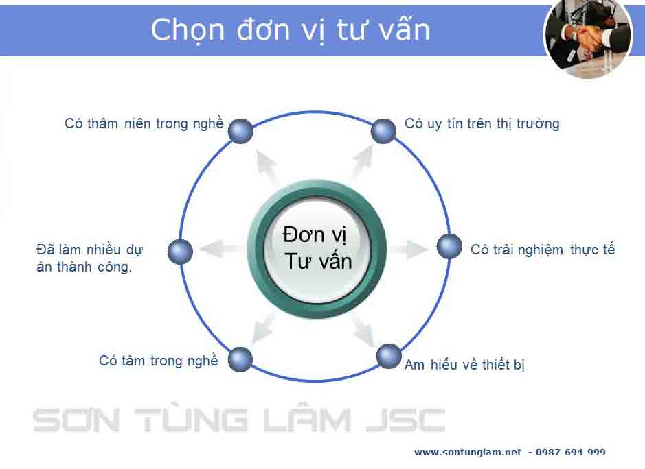 chon-don-vi-tu-van-thiet-ke-tiem-rua-xe