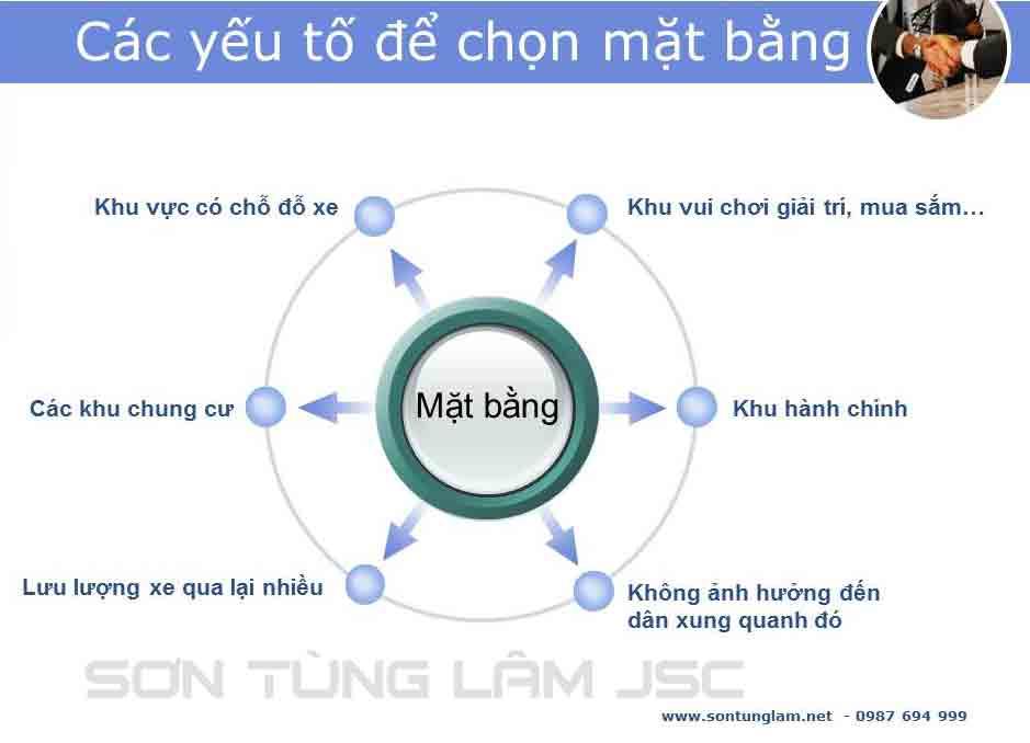 chon-mat-bang--rua-xe