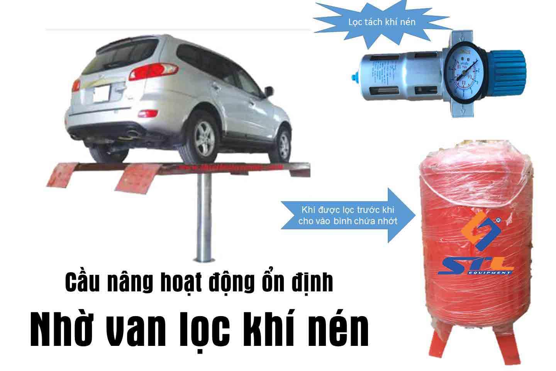 van lọc tác khí nén cầu nâng rửa ô tô