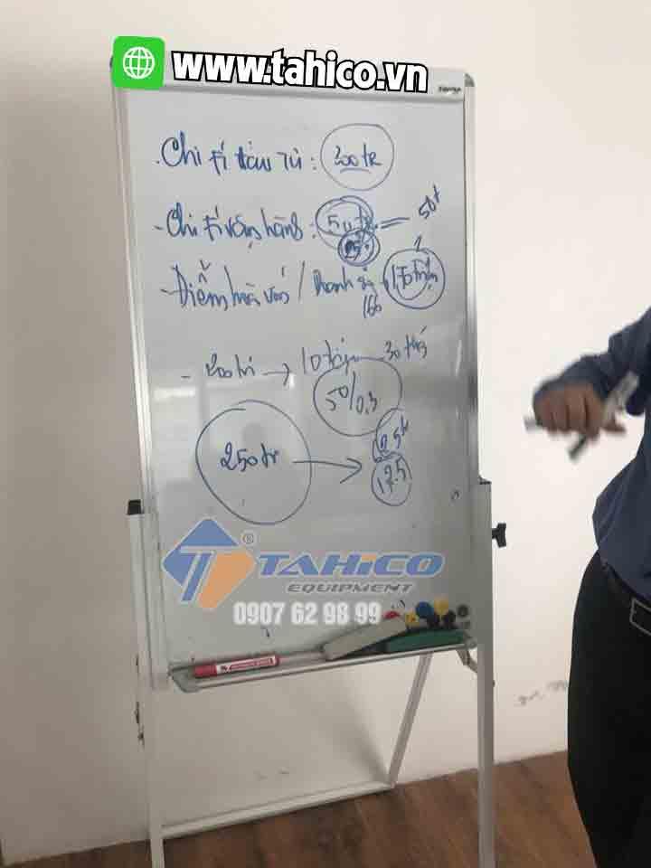 Bài toán chi phí cho tiệm rửa và chăm sóc xe